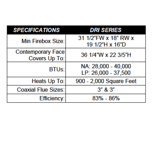 DRI Series Specifications